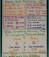 Using Money to understand Decimals and Fractions Lesson   1-6