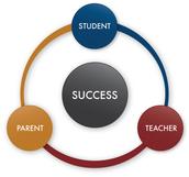 Fall Parent/Teacher Conferences