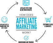 Apply These Web Marketing Tips Right Now