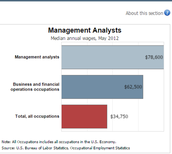 Business Analyst Job Pay