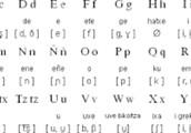 The basque alphabet