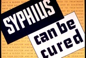 How can you Prevent Getting Syphilis?