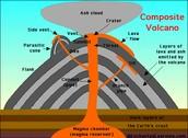 how a volcanic eruption happens