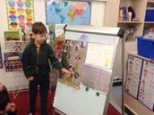 Family Tree Presentations