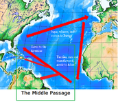 Triangle Trade and the Middle Passage