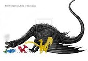 Scale of the dragons