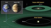 About Kepler 452b