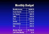 Tip #5: Create a Budget and Stick To it