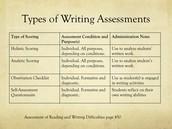 Writing PPT Slide 12