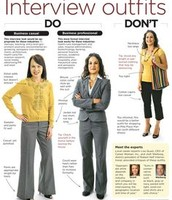 How to dress for women