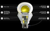 Get the Best Light Bulb Today