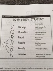 What is SQ4R?