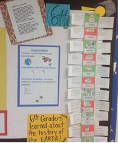 Grade 6 Google Docs, Microsoft Word, MobyMax, Databases and Google Spreadsheets.