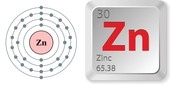 Zinc's Elemental Composition