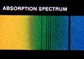 Absorption or Dark Line Spectrum