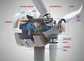 Wind turbine parts