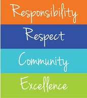 Important Values