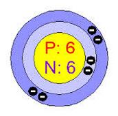 carbons atomic modle