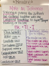 "Three ""Must Have"" Anchor Charts for ELAR"