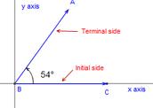 Terminal Side-