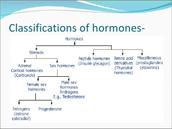 Classifications of Hormones