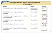 Theorem 6-8 - 6-12