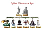 Family tree of Titans Cronus and Rhea