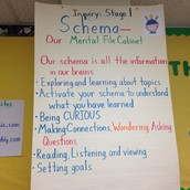 An Anchor Chart to Help