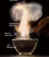 Magnesium gas form