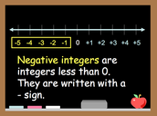 NEGATIVE (-)