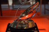 AFC Champoinship