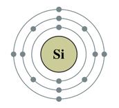 מבנה אטום הצורן- גבישי