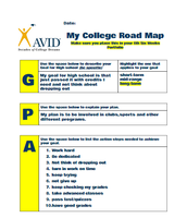 AVID college road map