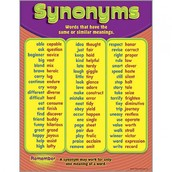 Word Work:  Synonyms