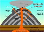 Where Do Volcanoes Happen?