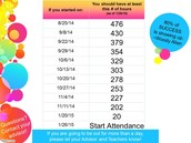 Attendance..Are you on track?