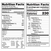 How to use Food Labels!