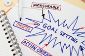 Goal Setting time!!