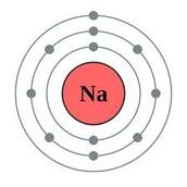 Sodium ( NA )