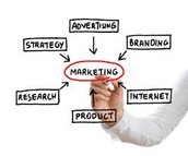 marketing and advertising activities