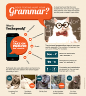 Does Texting Hurt Your Grammar?