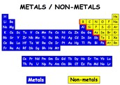 Non Metals (yellow)