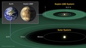 Orbit Comparison Diagram