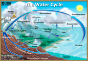 2. The hydrosphere includes what areas on earth?