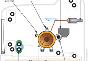 Laser Printers-An application of Elctrostatics