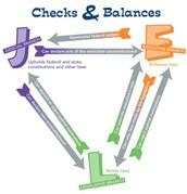 Checks and Balences