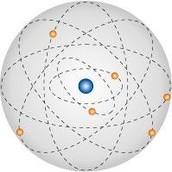 Hantaro Nagaoka Model of the Atom