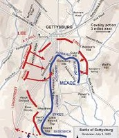 Union and Confederate lines