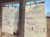 Multiplication and Division Strategy Anchor Charts created by the students!