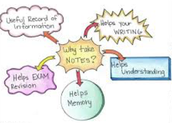 Methods of Note Taking